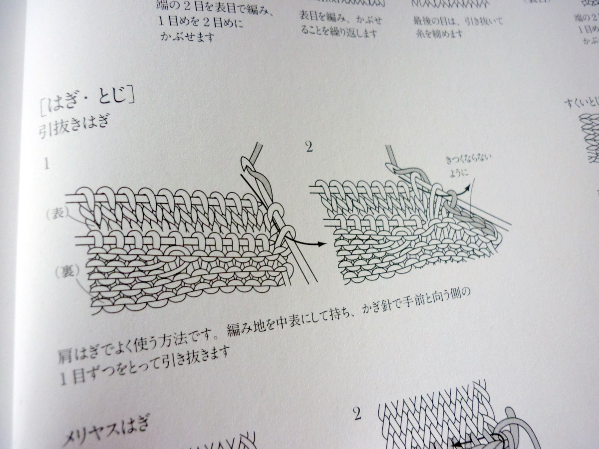Japan knitting knitted adventures in ihatov right here is a typical knitting instruction youll find at the end of knitting books in japan its three needle bind off except using a crochet hook biocorpaavc Gallery